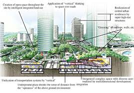 Small Picture Vertical Garden CityUrban Design by Mori Building Mori