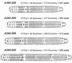 Airbus A340 500 Seating Chart Airbus A340 Family Swiftcruise