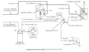 buick lacros wiring diagram lacrosse gas cap pressure wiring diagram buick lacros wiring diagram lacrosse wiring diagram picture data wiring wiring diagram lacrosse 2005 buick buick lacros wiring diagram