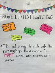 Text Based Evidence Anchor Chart Anchor Charts For Reading Donna Wise