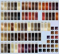 Hair Number Chart Goldwell Colour Chart 2016 An Overview Of The Color And