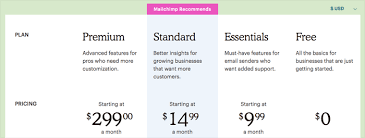 Mailchimp Pricing And Plans Is There A Catch