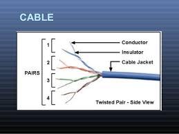 telephone wiring basics telephone image wiring diagram basics of telephone wiring on telephone wiring basics 3 pair phone wire diagram