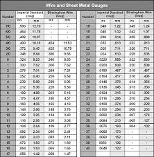 Metal Tube Gauge Thickness Chart Sheet Metal Gauge And Weight Chart Www Bedowntowndaytona Com