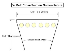 serpentine belt vs v belt. v-belt diagram serpentine belt vs v ?