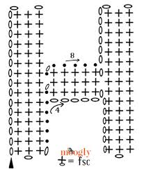 Crochet Letters Patterns Simple Free Patterns The Moogly Crochet Alphabet