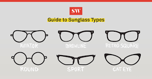 Guide to Sunglass Types