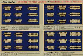 Tooth Sva Library Picture Periodicals Collections