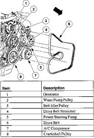 2005 dodge magnum belt diagram 3 5 v6 wiring diagram for car engine 2008 dodge magnum engine diagram as well isuzu trooper 3 5 engine diagram together dodge