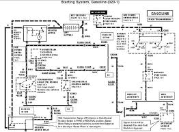 similiar 96 ford ranger wiring diagram keywords 96 ford ranger wiring diagram ford trucks com forums
