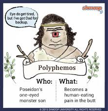 The Odyssey Character Chart Polyphemos In The Odyssey Term Paper Sample
