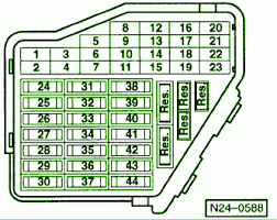 2003 volkswagen jetta instrument cluster fuse box diagram on 2003 2004 Chevy Trailblazer Fuse Box 2003 volkswagen jetta fuse box diagram vw golf mk4 fuse box diagram 2004 chevrolet trailblazer fuse 2004 chevy trailblazer fuse box diagram