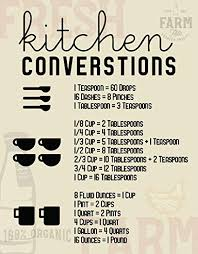 Kitchen Conversion Chart Decor Amazon Com Wallsthatspeak Kitchen Conversion Chart