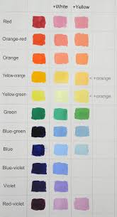 Paint Color Mixing Chart What Is The Secret To Mixing With White Celebrating Color