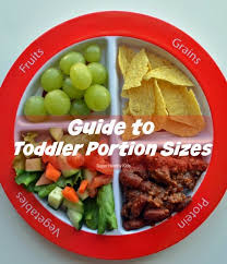 Meal Portion Chart Guide To Toddler Portion Sizes Super Healthy Kids