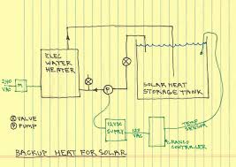 similiar hot water heater wiring diagram keywords heat pump water heater wiring diagram get image about wiring