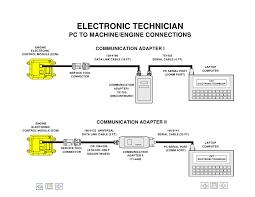 cat 312 wiring diagram cat wiring diagrams collections cat wiring diagram 13 cat electrical wiring diagrams