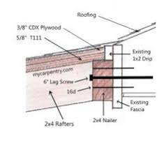 patio cover plans. Simple Cover How To Attach A Patio Roof An Existing House And 10 Fantastic  Ideas And Cover Plans T