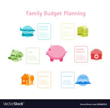 Monthly Budget Planning Cartoon Monthly Expenses Family Budget Planning
