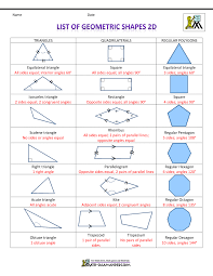 Solid Figures Faces Edges Vertices Chart List Of Geometric Shapes