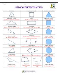 Interior Angles Chart List Of Geometric Shapes