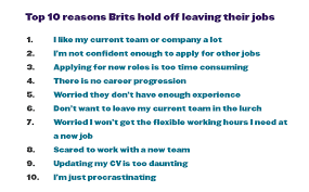 A Good Reason For Leaving A Job Half Of Brits Want To Quit Their Jobs Monster Co Uk