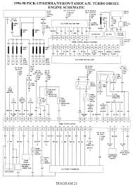 terrific free download freightliner wiring diagram example images 2005 freightliner columbia wiring diagram at Free Freightliner Wiring Diagrams
