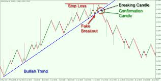 Renko Charts Pdf Using Renko Charts Tips And Strategies Forex Training Group