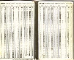 24 Prototypal Dmc And Anchor Conversion Chart