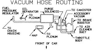 repair guides vacuum diagrams vacuum diagrams autozone com 3 1990 2 3l hab engine california