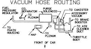 repair guides vacuum diagrams vacuum diagrams com 3 1990 2 3l hab engine california