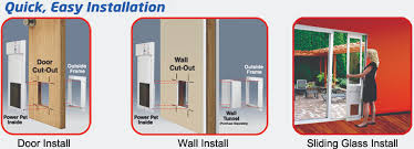 easy installation in doors walls and sliding glass patio pet doors