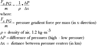 pressure equation. pressure equation y