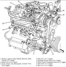 91 4 3 engine diagram 91 auto wiring diagram schematic wiring diagram for 91 chevy s10 4 3 v6 wiring image about on 91 4