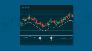 Get Started With Javascript Stock Chart Syncfusion Blogs