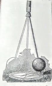 Foucault pendulum - Wikiwand