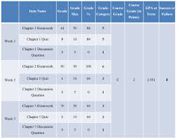 essay about history university wits