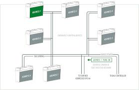 philips dali ballast wiring diagram wiring diagrams and schematics philips dali ballast wiring diagram diagrams and schematics