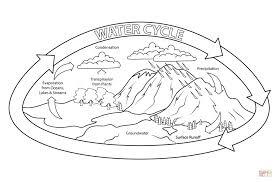 Water Cycle Kindergarten Worksheet Math Worksheets Activity Sheet ...