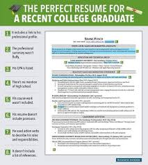 The perfect #resume for a recent college graduate - #jobs, #RecentGraduate,