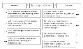 Системный анализ финансовой отчетности ооо ru Главная системный анализ финансовой отчетности ооо Бухгалтеру ведение банка в бухгалтерии Уставной капитал Скорее всего то вы можете добавить его в