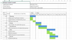 excel project gantt chart template free microsoft excel gantt chart template free download download the