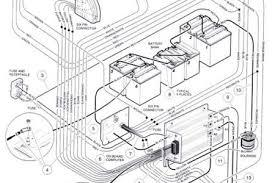 1986 alfa romeo spider wiring diagram 1986 wiring diagram Alfa Romeo Spider Wiring Diagram 36 volt solenoid wiring diagram alfa romeo spider wiring diagram