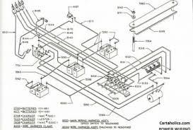 wiring diagram for club car ds comvt info Club Car Golf Cart Wiring Diagram 36 Volt club car 36v wiring diagram club free image about wiring diagram, wiring diagram 36 volt club car golf cart wiring diagram