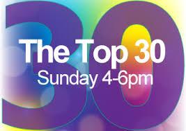 Fly Fm Top 30 Chart Music Lincs Fm