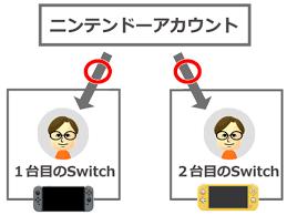 Switch 2 台 目 アカウント
