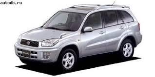 Toyota RAV4 Questions - engine does not start - CarGurus