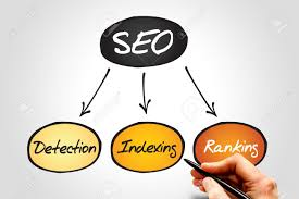 Seo Process Chart Diagram Of Seo Search Engine Optimization Process Flow Chart