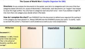 Main Causes Of World War 1 Document Based Question Graphic Organizer Guide