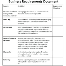 Business Requirements Document Template Image Collections Example ...